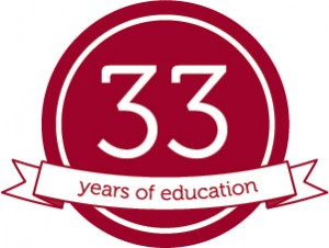 33 years of education (2016)